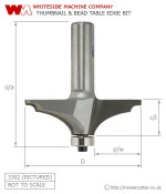 Whiteside Thumbnail & Bead Table Edge Router Bit