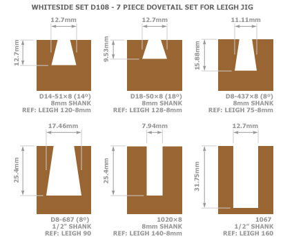Whiteside Set D108 - 7 Piece Dovetail Set for Leigh Jig