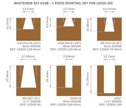 Whiteside D108 And Whiteside D116 Dovetail Sets For Leigh