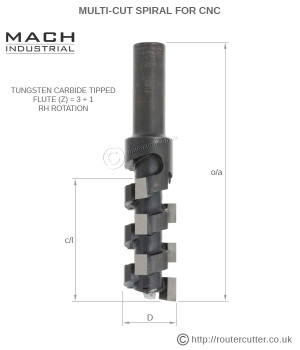 Multi-Cut spiral router bits for CNC edging operations. The Multi-cut spiral produces high feed rates with low energy requirements and at low noise levels. Roughing cuts for softwood, hardwood and plywood.