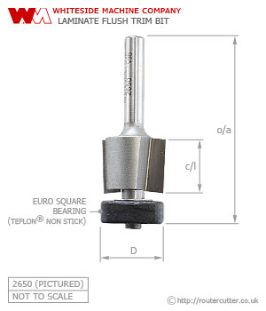 Whiteside flush trim router bits with square ball bearings for laminate and veneer trimming. The Euro Square ball bearings are made from non stick TEFLON, easy to remove glue and are non-marring ball bearings.