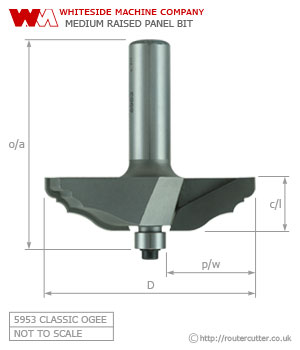 Whiteside Medium Raised Panel Classic Ogee Router Bit