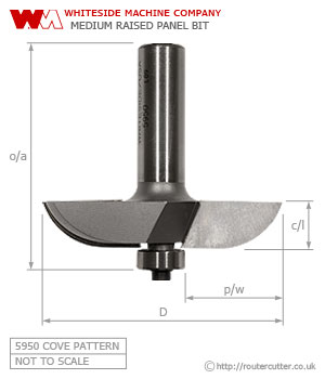 Whiteside Medium Raised Panel Cove Pattern Router Bit