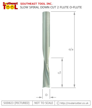 Souteast Tool Solid Carbide Slow Spiral Down Cut 2 Flute O-Flute SOD823
