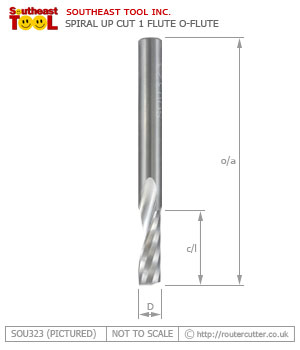 Southeast Tool SOU323 Solid Carbide Spiral Up Cut 1 Flute O-Flute Router Bit