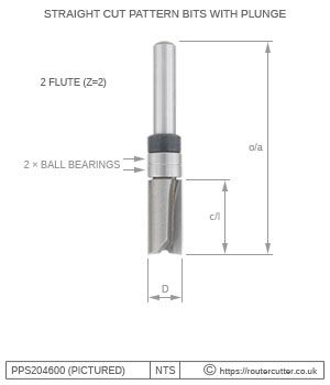 Industrial Grade Mini Pattern Template Router Bits for Plunging Operations
